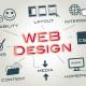 succesvolle website bouwen